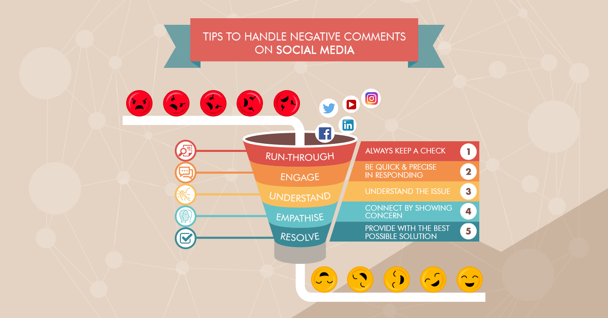 tips to handle negative comments on social media platforms
